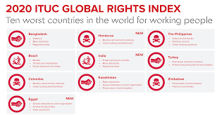 ITUC releases 2020 Global Rights Index, naming worst performing ...